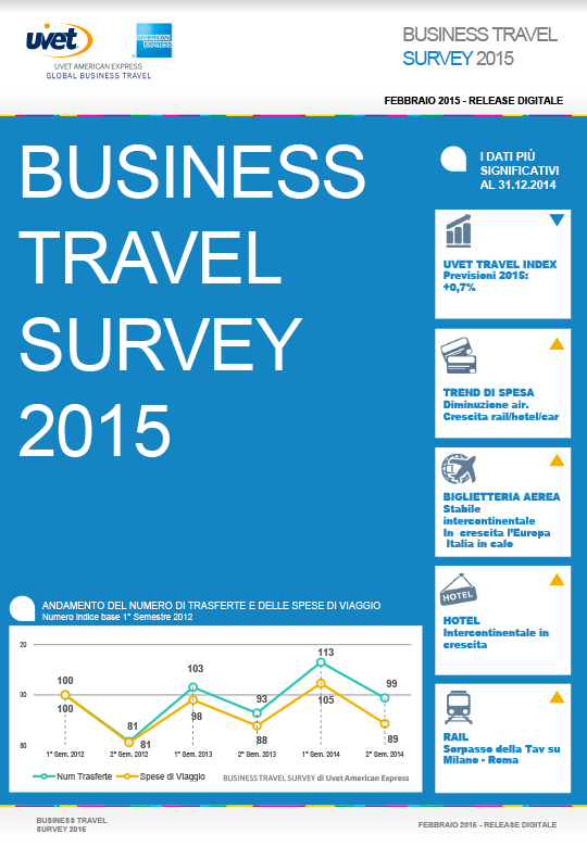 Business Travel Survey Febbraio 2015