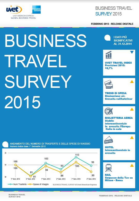 Business Travel Survey Febbraio 2015