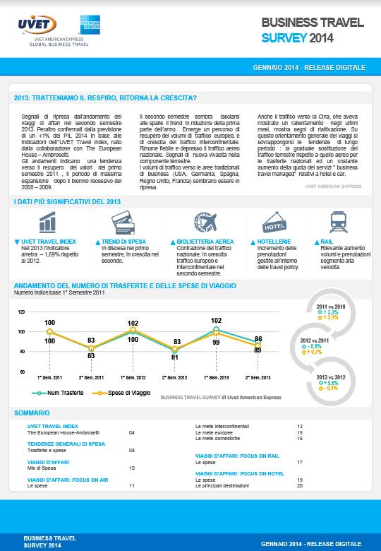 Business Travel Survey Gennaio 2014