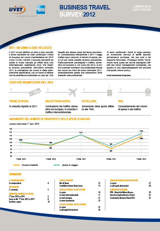 Business Travel Survey Luglio 2012