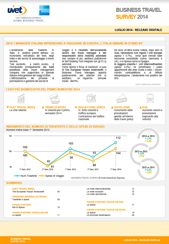 Business Travel Survey Luglio 2014