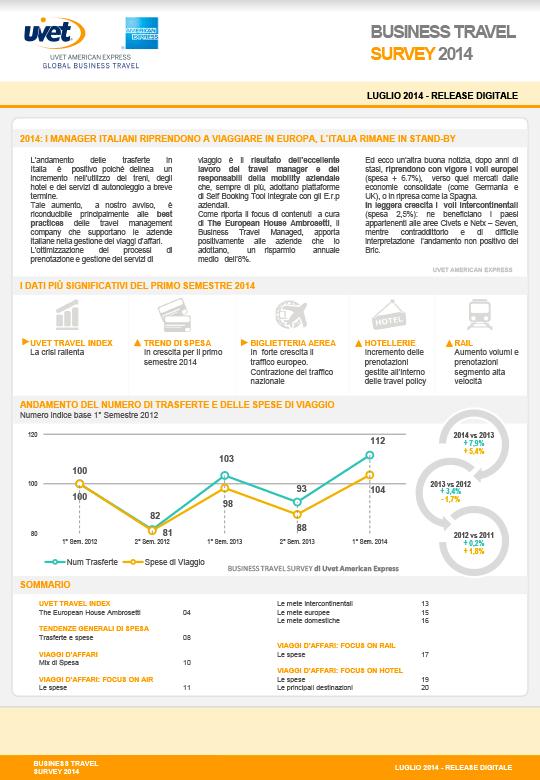 Business Travel Survey Luglio 2014