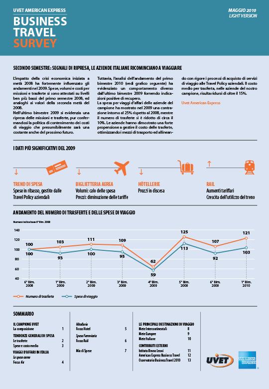 Business Travel Survey Maggio 2010