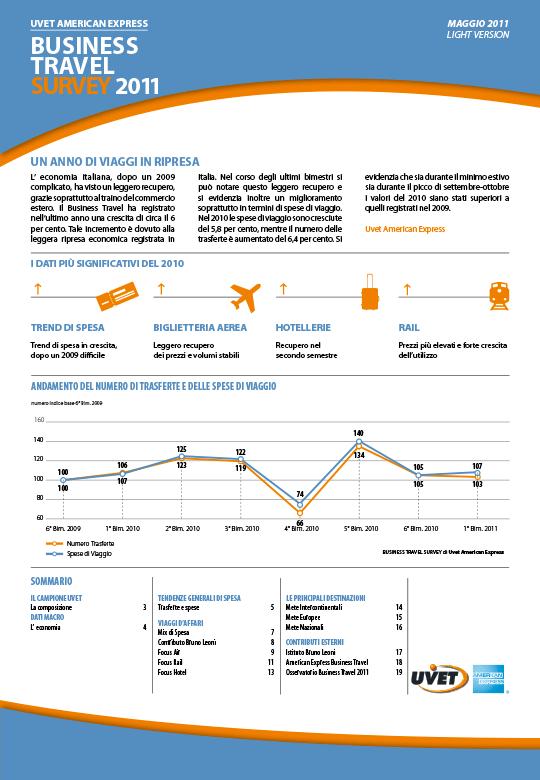 Business Travel Survey Maggio 2011