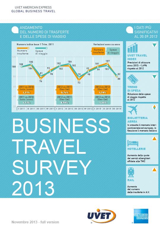Business Travel Survey Novembre 2013