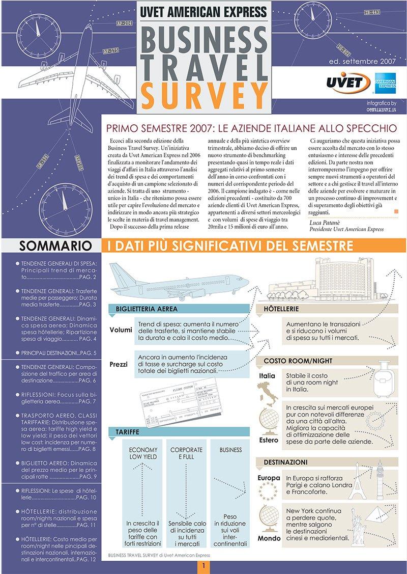 BT-Survey-2007